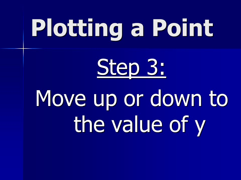 Move up or down to the value of y
