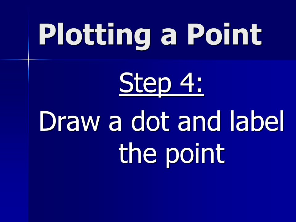 Draw a dot and label the point