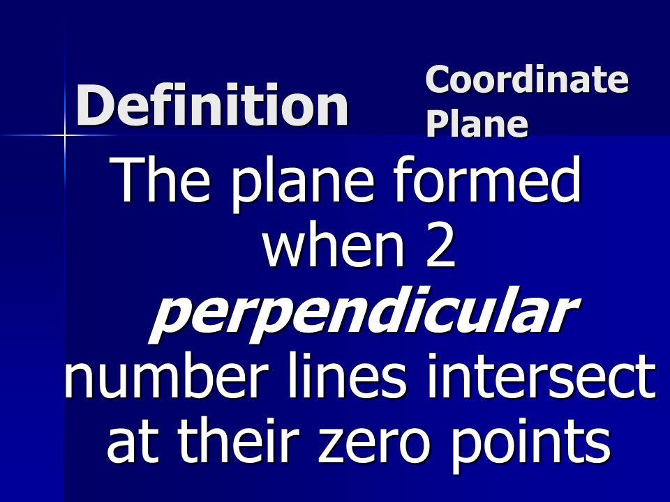 Coordinate Plane Definition.