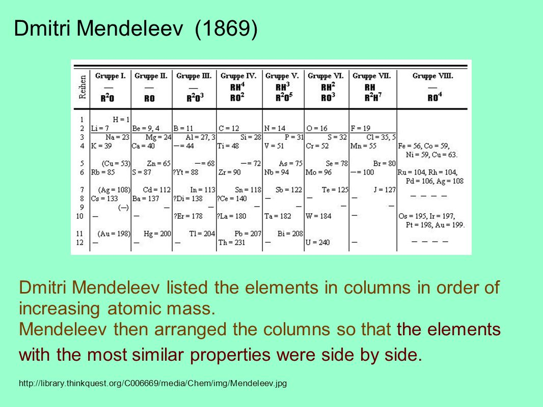 The development of the periodic table ppt video online download 6 dmitri mendeleev gamestrikefo Choice Image