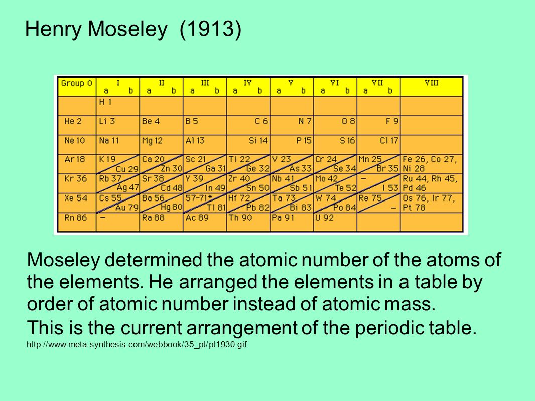The development of the periodic table ppt video online download henry moseley 1913 gamestrikefo Images