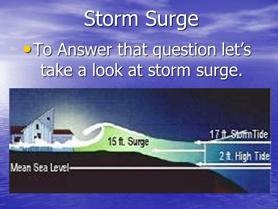 To Answer that question let's take a look at storm surge.