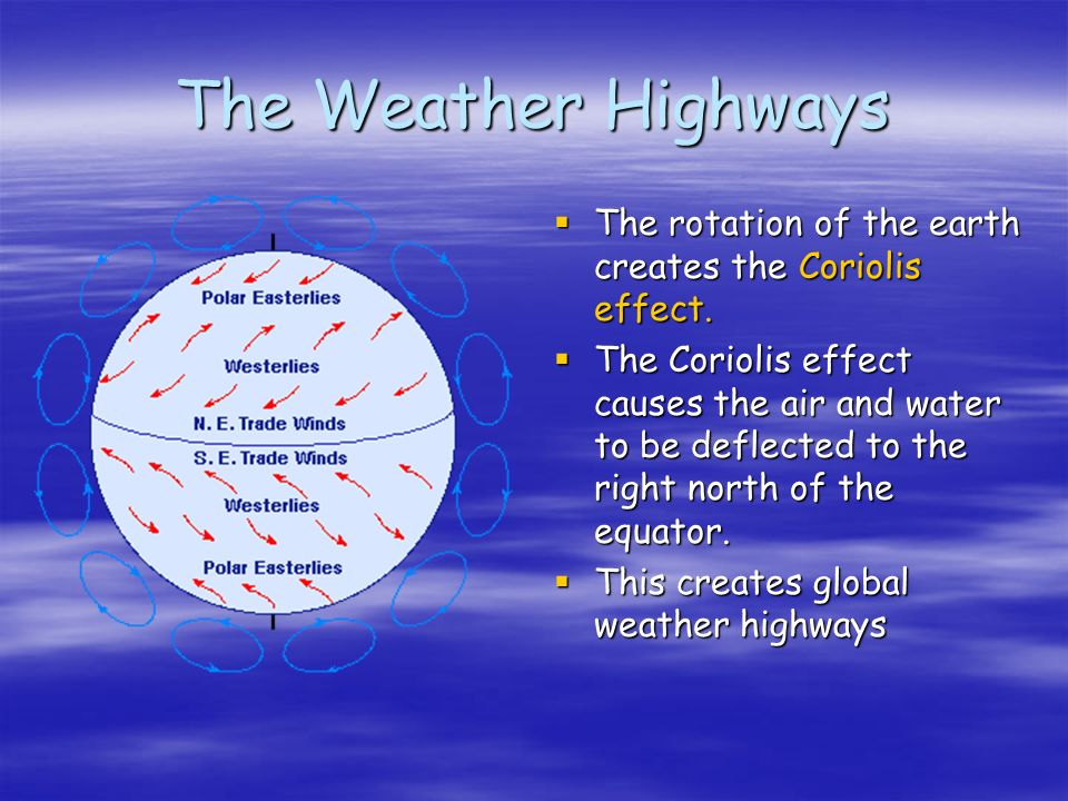 The Weather Highways The rotation of the earth creates the Coriolis effect.