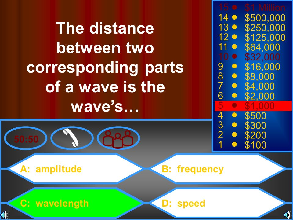 The distance between two corresponding parts of a wave is the wave's…