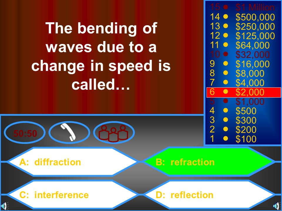The bending of waves due to a change in speed is called…