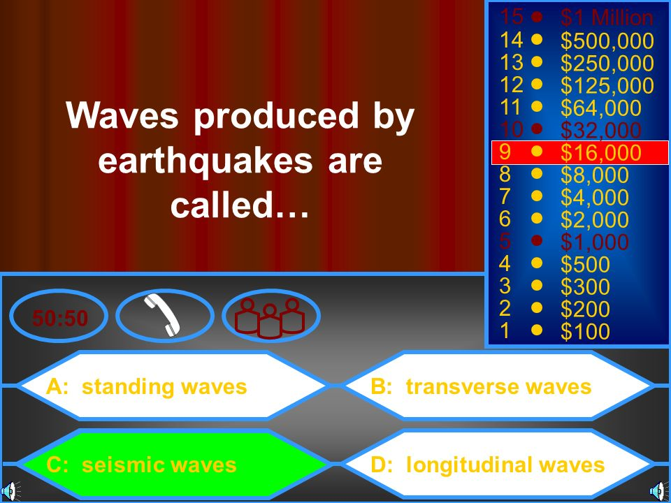 Waves produced by earthquakes are called…
