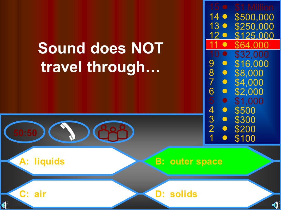 Sound does NOT travel through…
