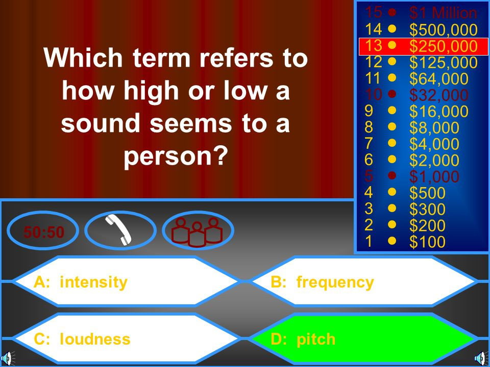 Which term refers to how high or low a sound seems to a person