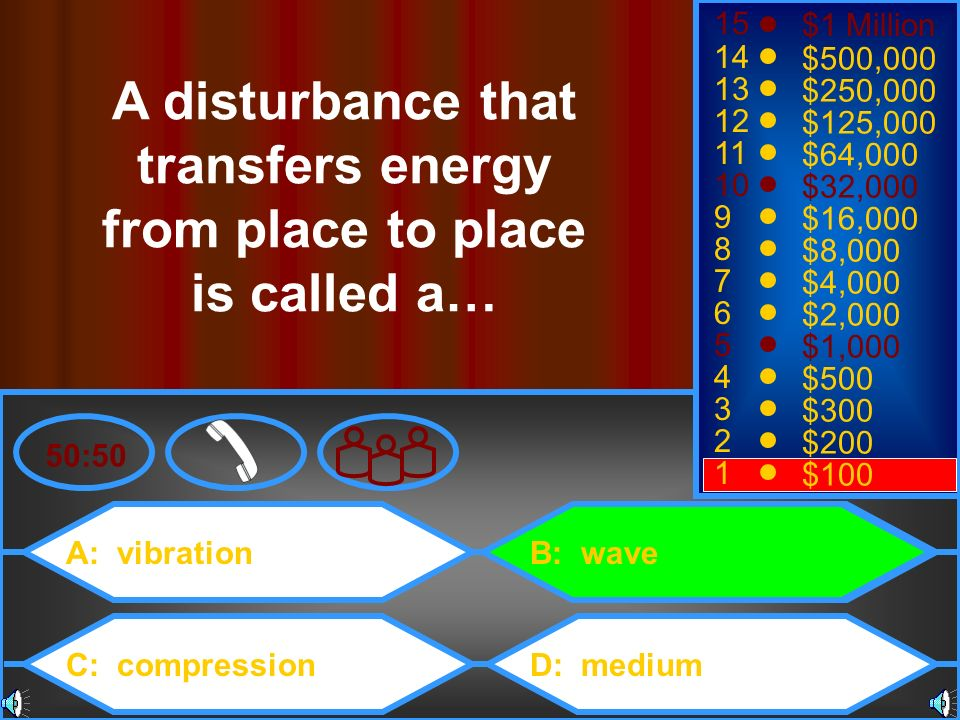A disturbance that transfers energy from place to place is called a…