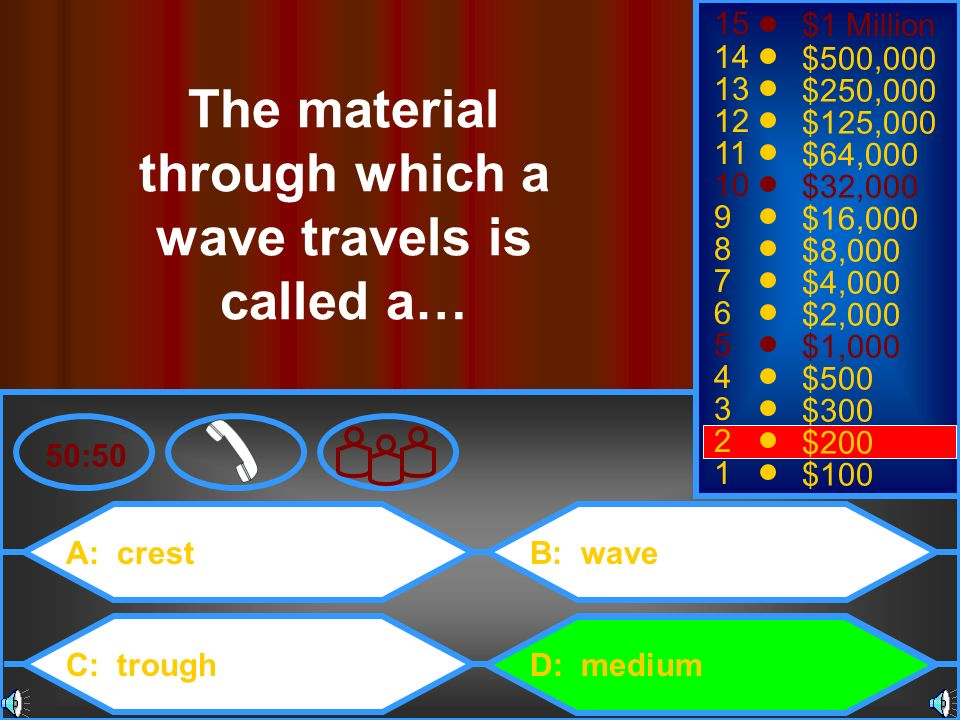 The material through which a wave travels is called a…