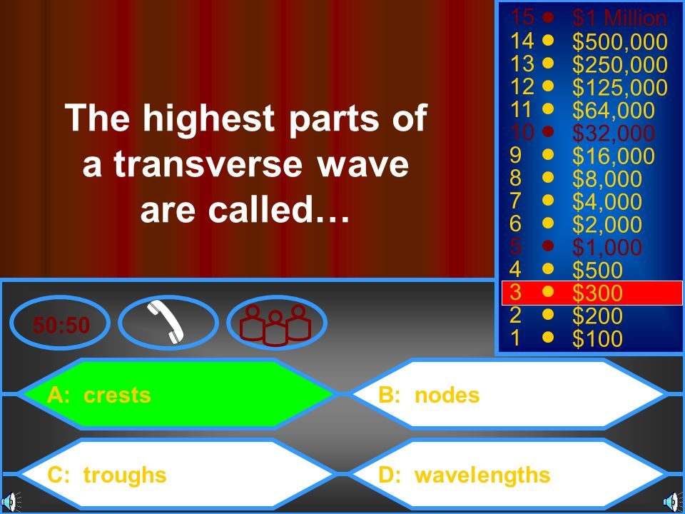 The highest parts of a transverse wave are called…
