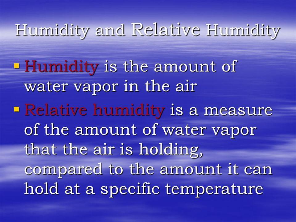 Humidity and Relative Humidity