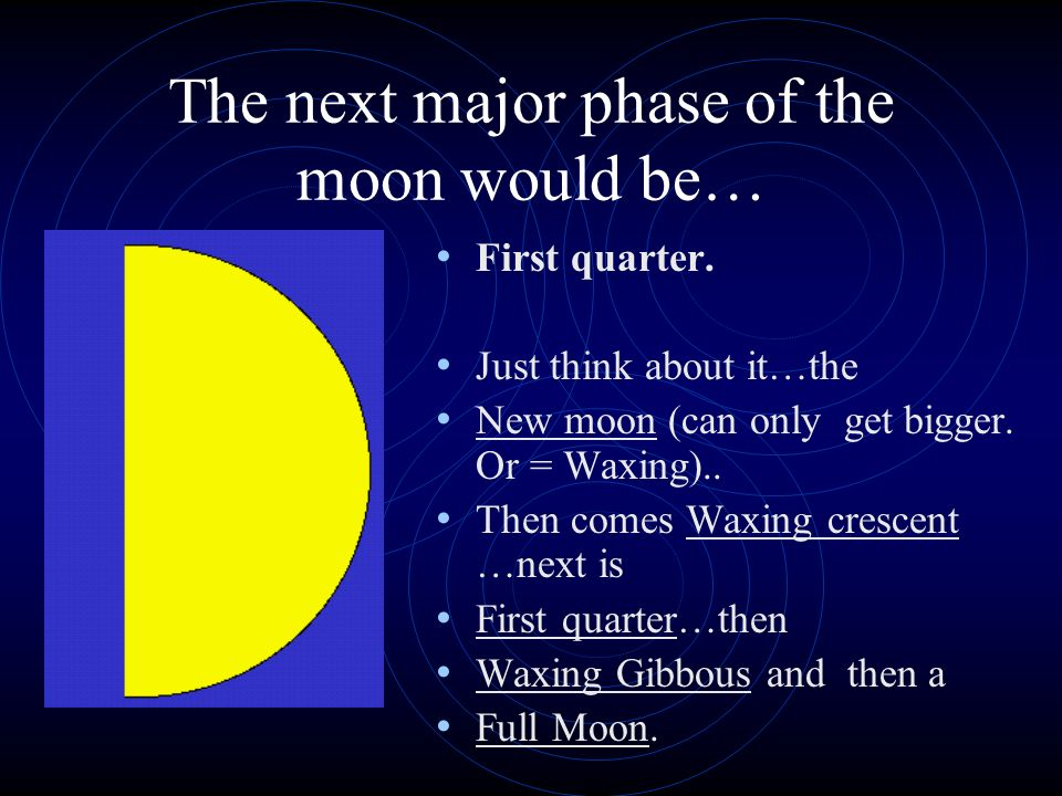 The next major phase of the moon would be…
