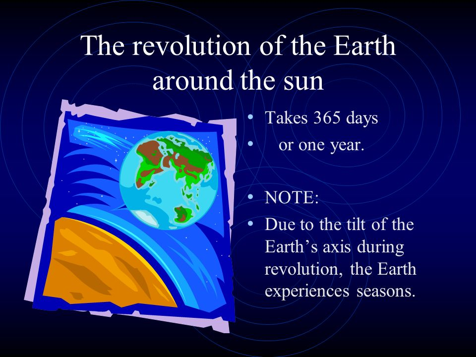 The revolution of the Earth around the sun