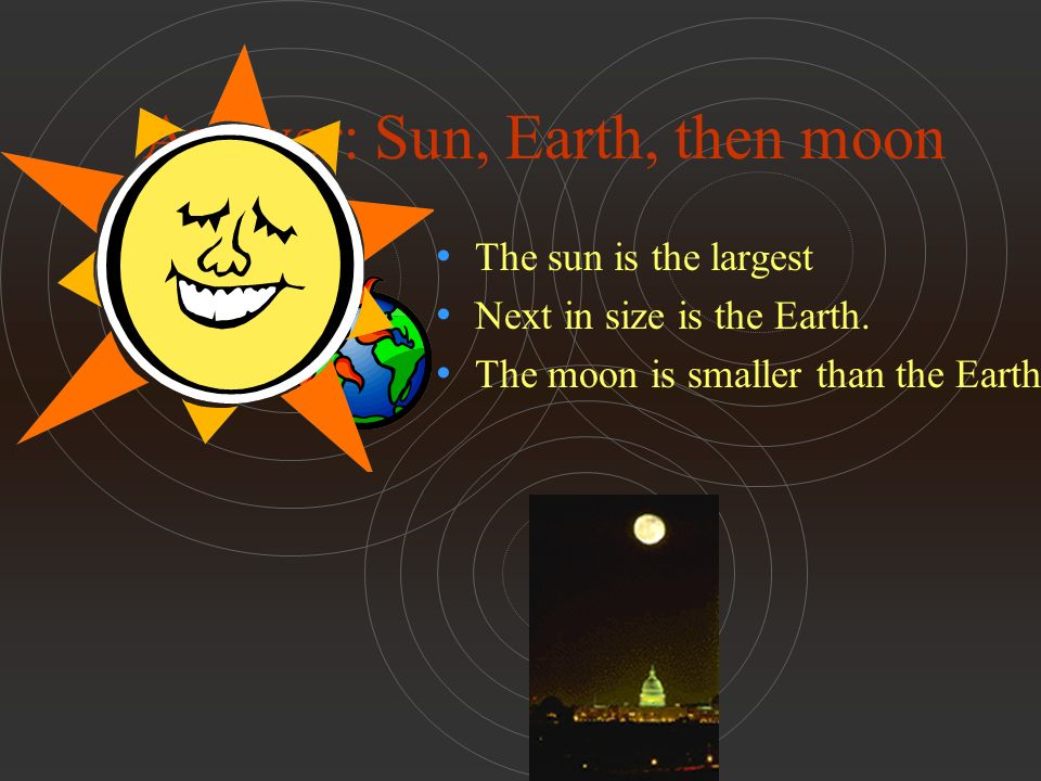 Answer: Sun, Earth, then moon