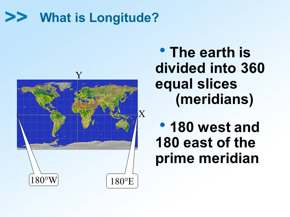 The earth is divided into 360 equal slices (meridians)