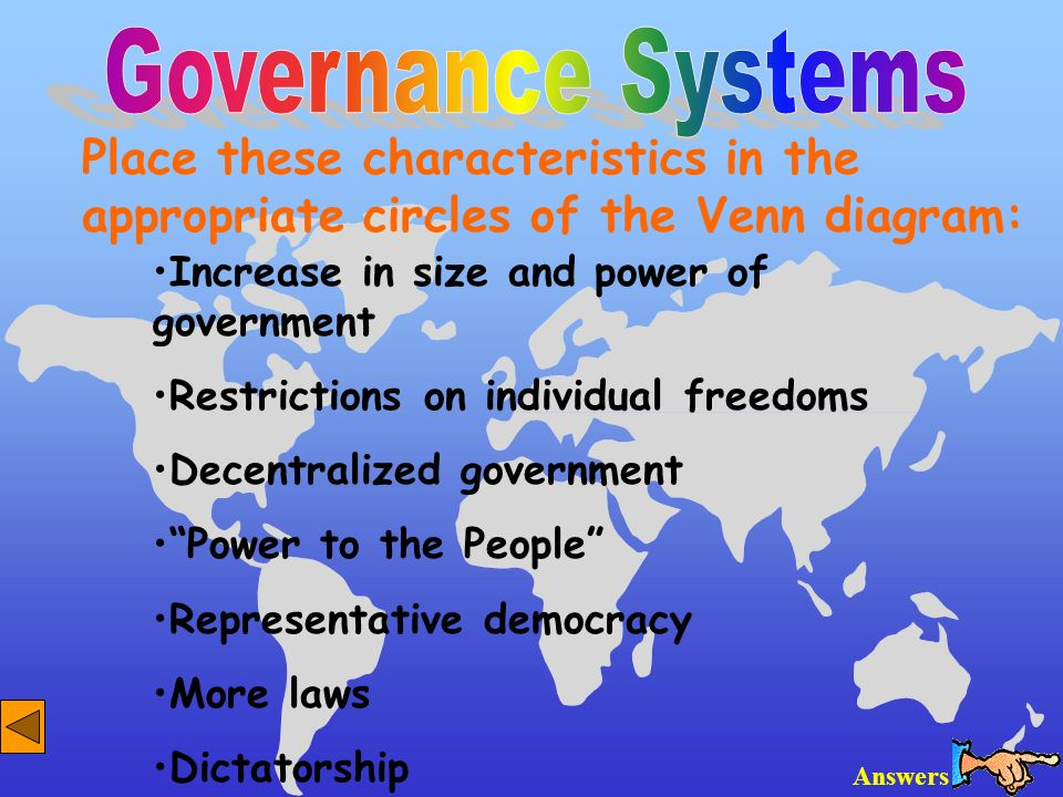 the characteristics of a true democratic system Democratic leadership, also known as participative leadership or shared leadership, is a type of leadership style in which members of the group take a more participative role in the decision-making processthis type of leadership can apply to any organization, from private businesses to schools to government.