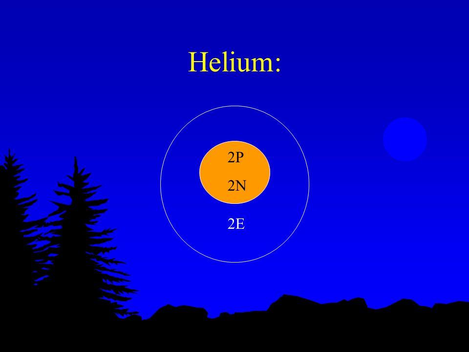 Helium: 2P 2N 2E