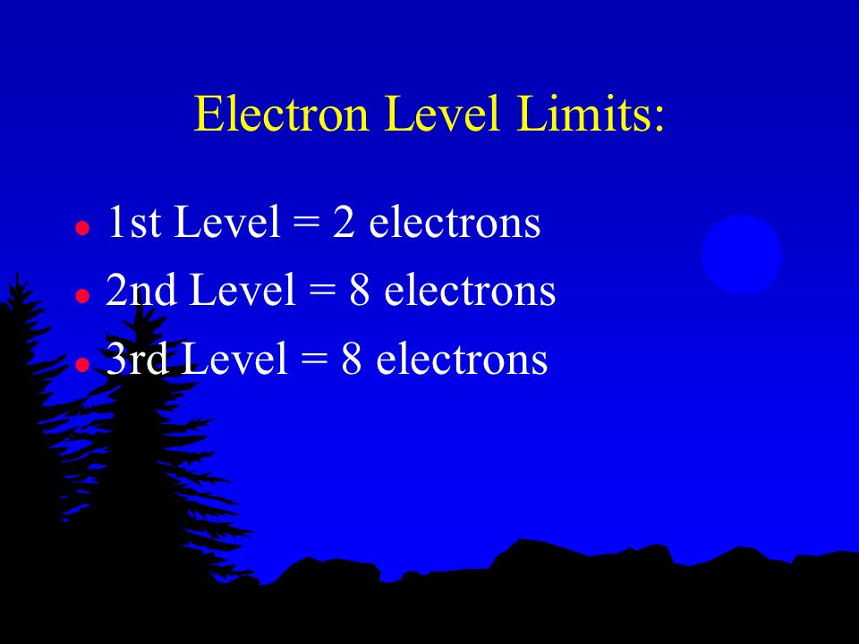 Electron Level Limits: