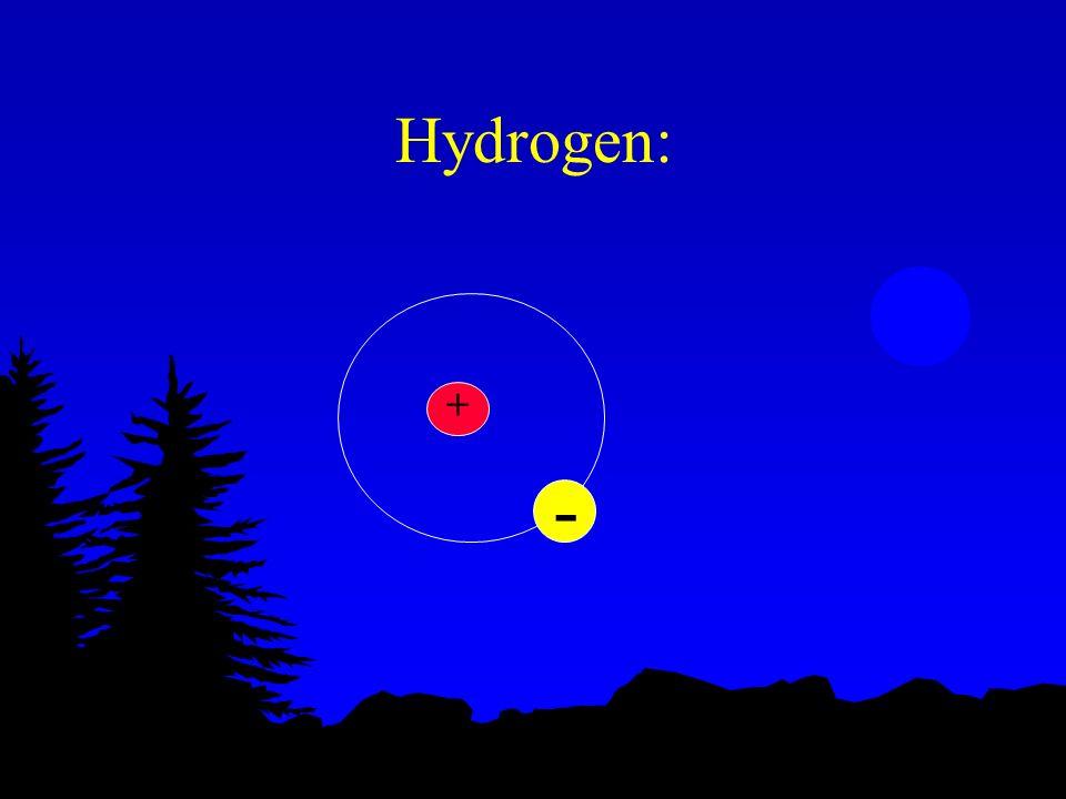 Hydrogen: + -