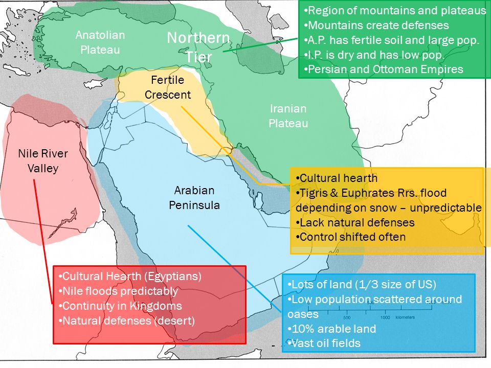Overview of the Middle East ppt video online download