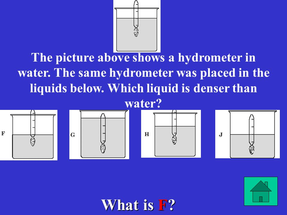 The picture above shows a hydrometer in water
