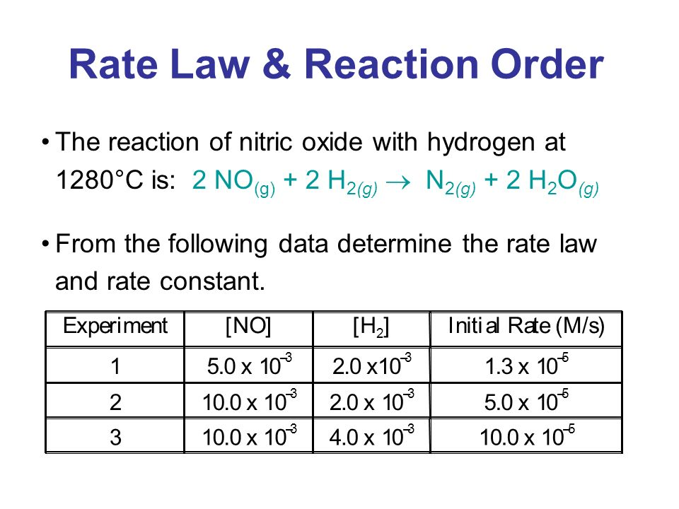 iodine clock reaction peroxydisulfate Exploring kinetics with the iodine clock reaction roles: leader will guide discussion, make sure all aspects of assignment are completed experimenter is.