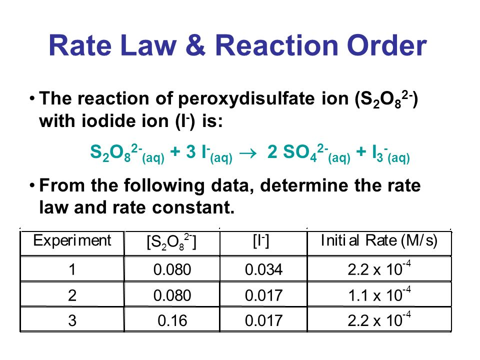 reaction order and rate law Using method of initial rates to determine the order of a reaction if you're seeing this message, it means we're having trouble loading external resources on our website if you're behind a web filter, please make sure that the domains kastaticorg and.
