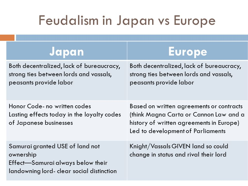 similarities between japan and europe What are the similarities between the fall of feudal japan and feudal europe in medieval japan, feudalism was the main system that organized and shaped their society.