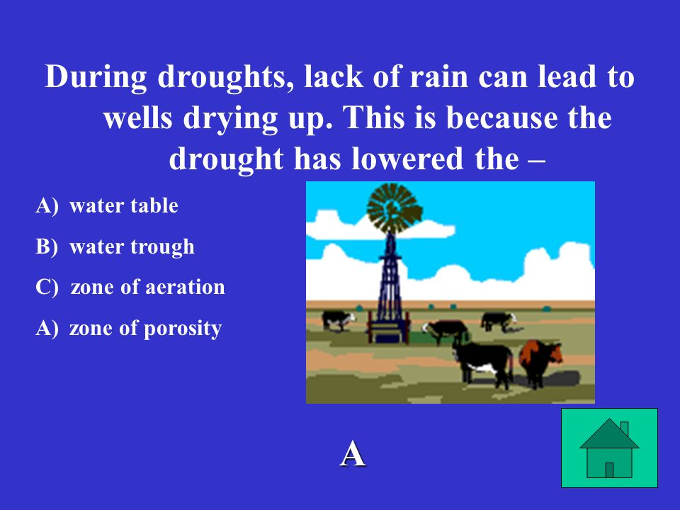 During droughts, lack of rain can lead to wells drying up