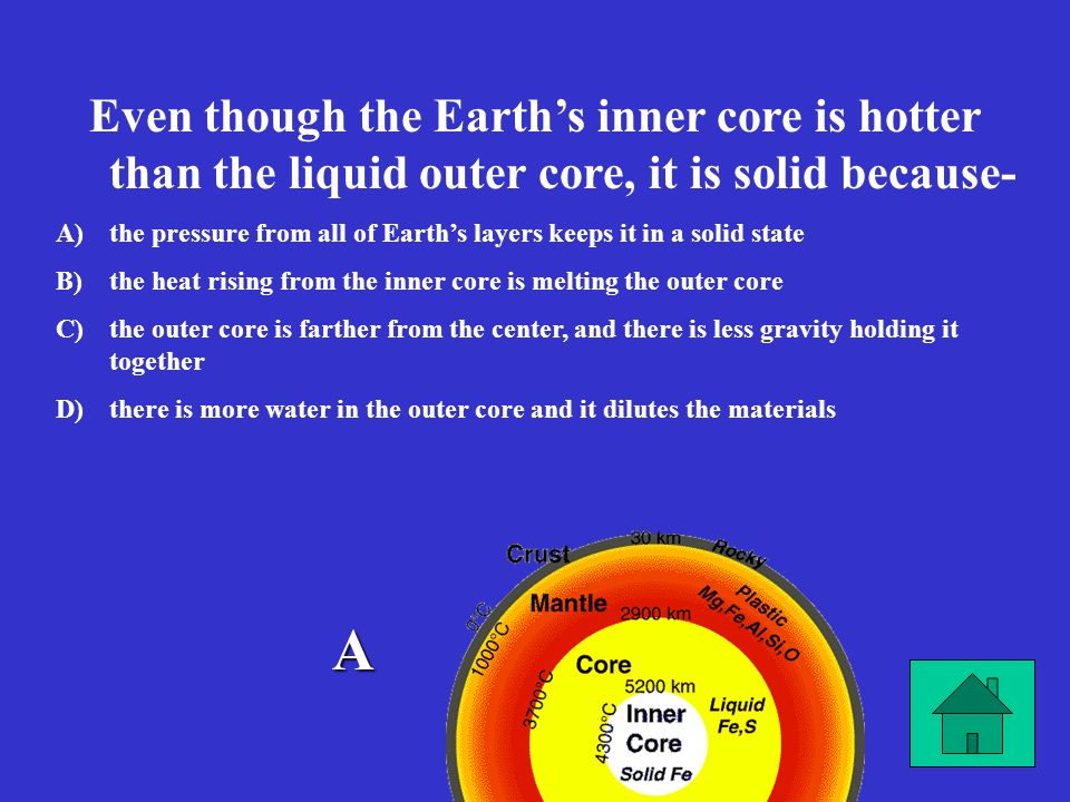 Even though the Earth's inner core is hotter than the liquid outer core, it is solid because-