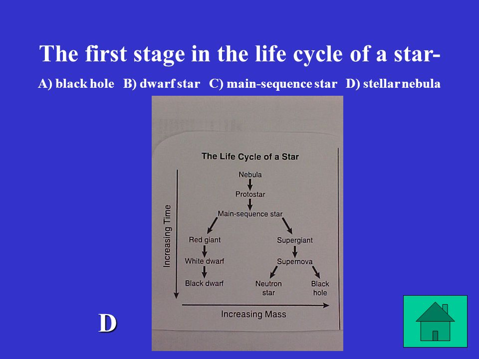D The first stage in the life cycle of a star-
