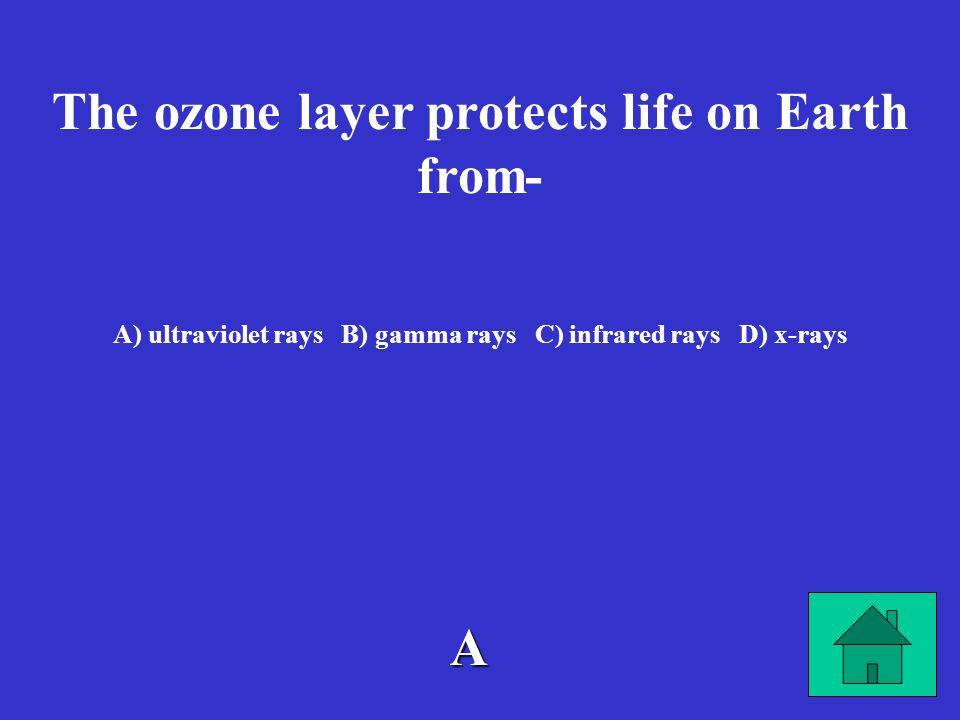 The ozone layer protects life on Earth from-
