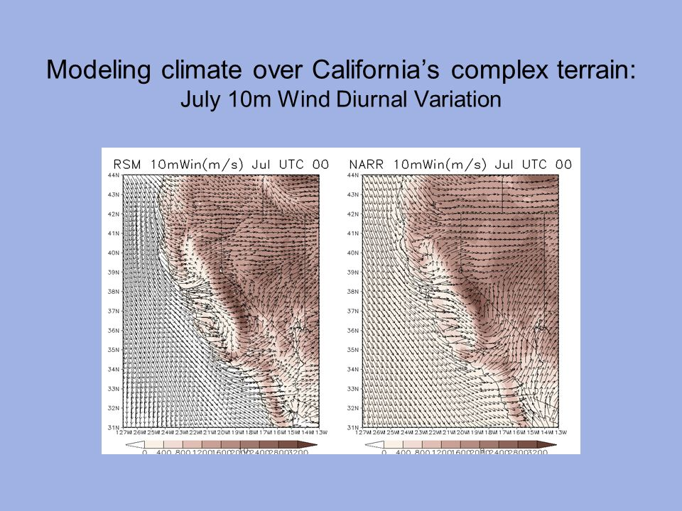 Modeling climate over California's complex terrain: July 10m Wind Diurnal Variation