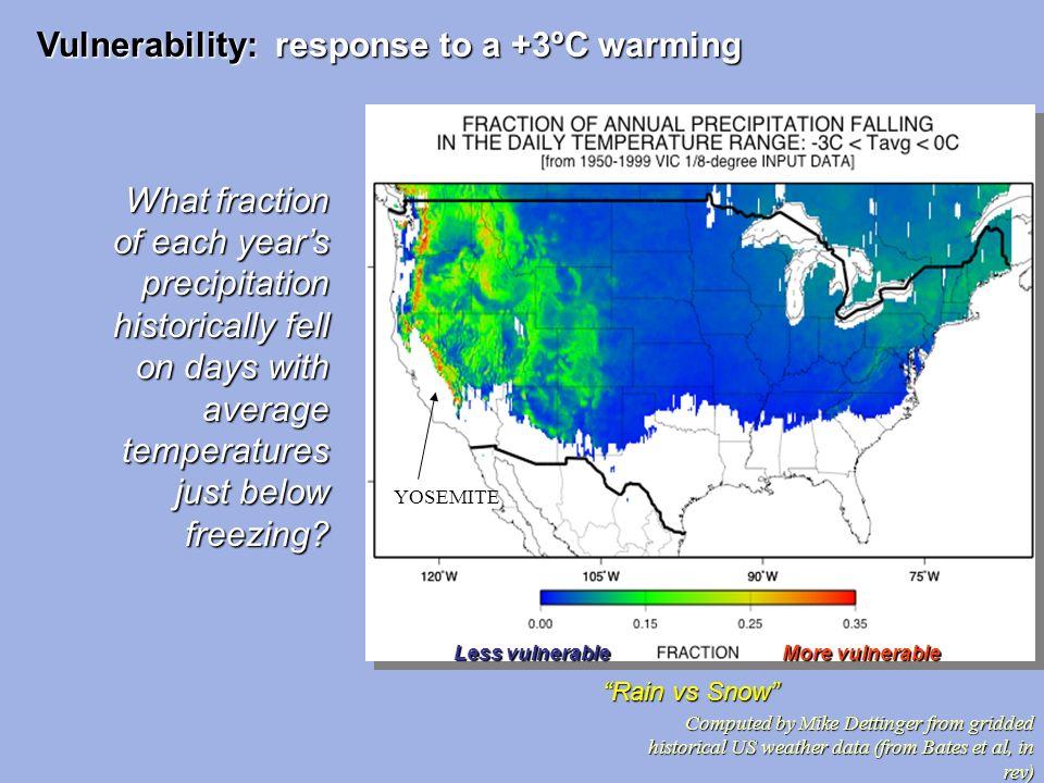 Vulnerability: response to a +3ºC warming