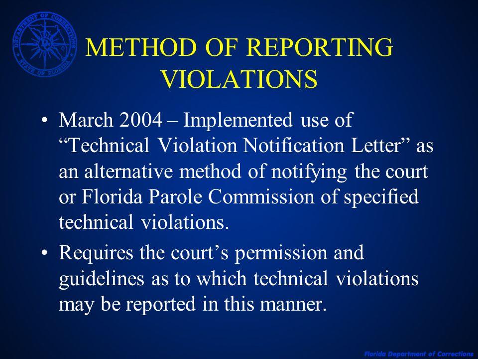 METHOD OF REPORTING VIOLATIONS