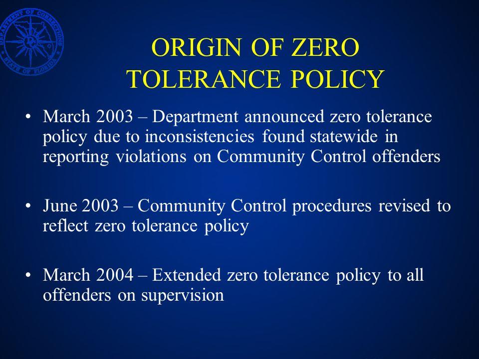 ORIGIN OF ZERO TOLERANCE POLICY