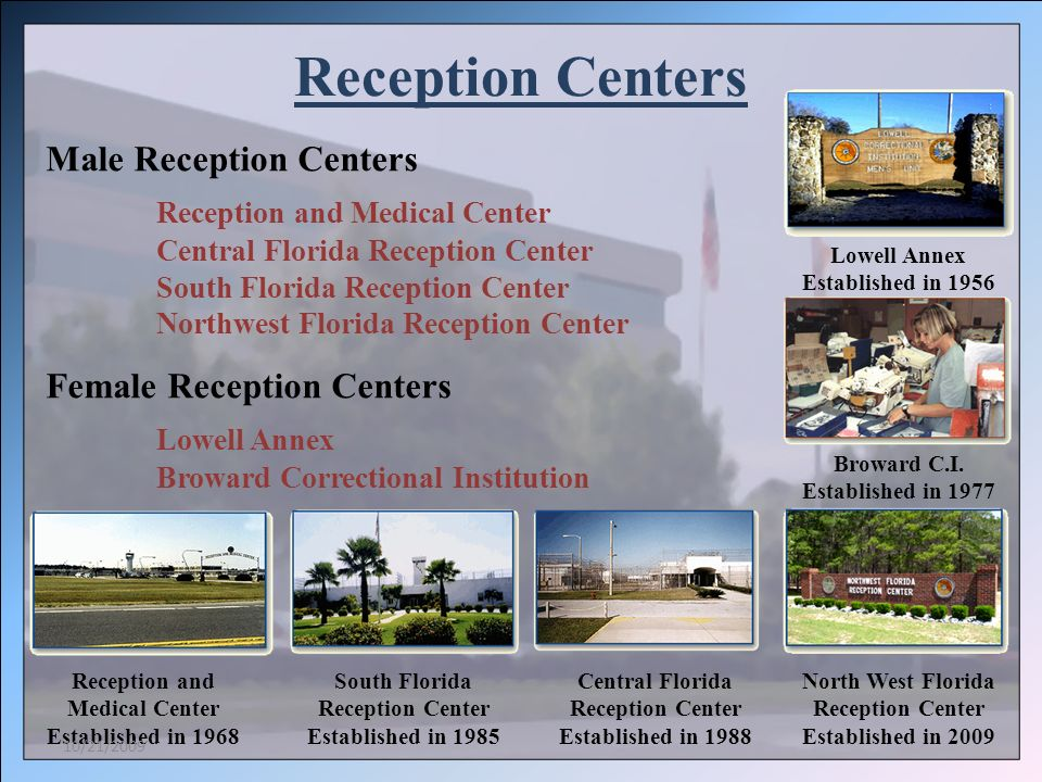 Reception Centers Male Reception Centers Reception and Medical Center
