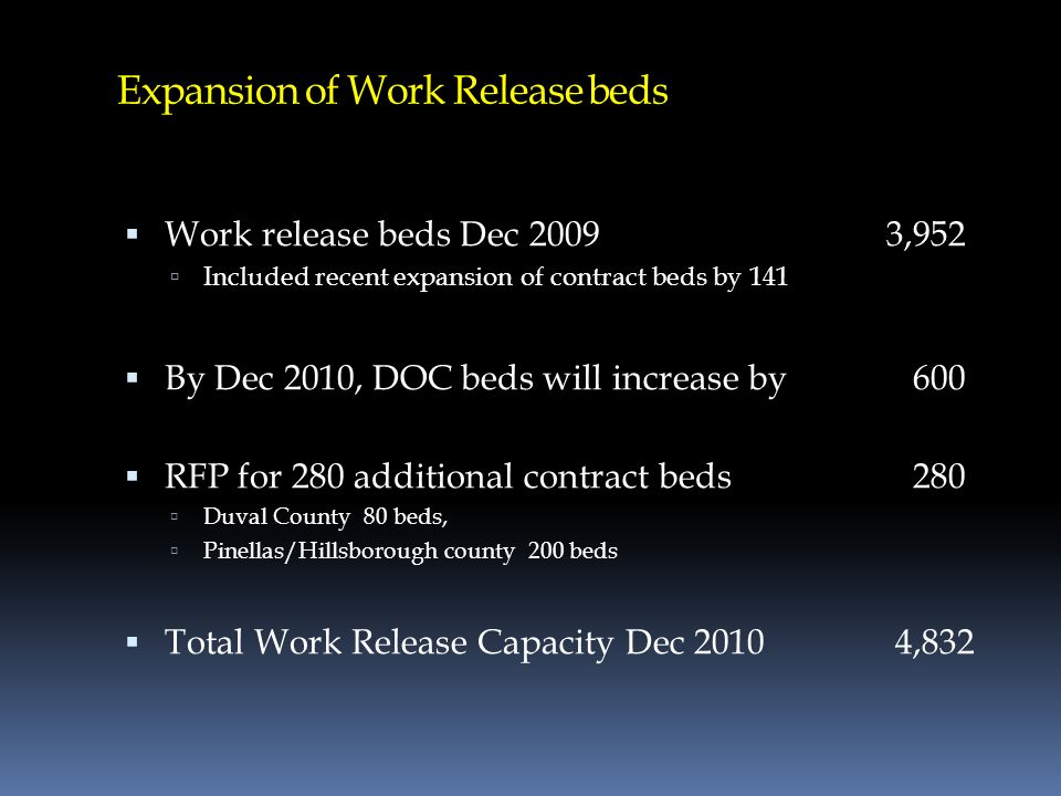 Expansion of Work Release beds