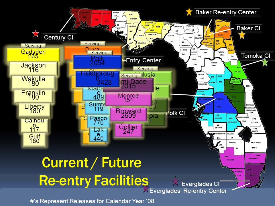 Current / Future Re-entry Facilities