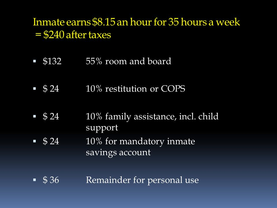 Inmate earns $8.15 an hour for 35 hours a week = $240 after taxes