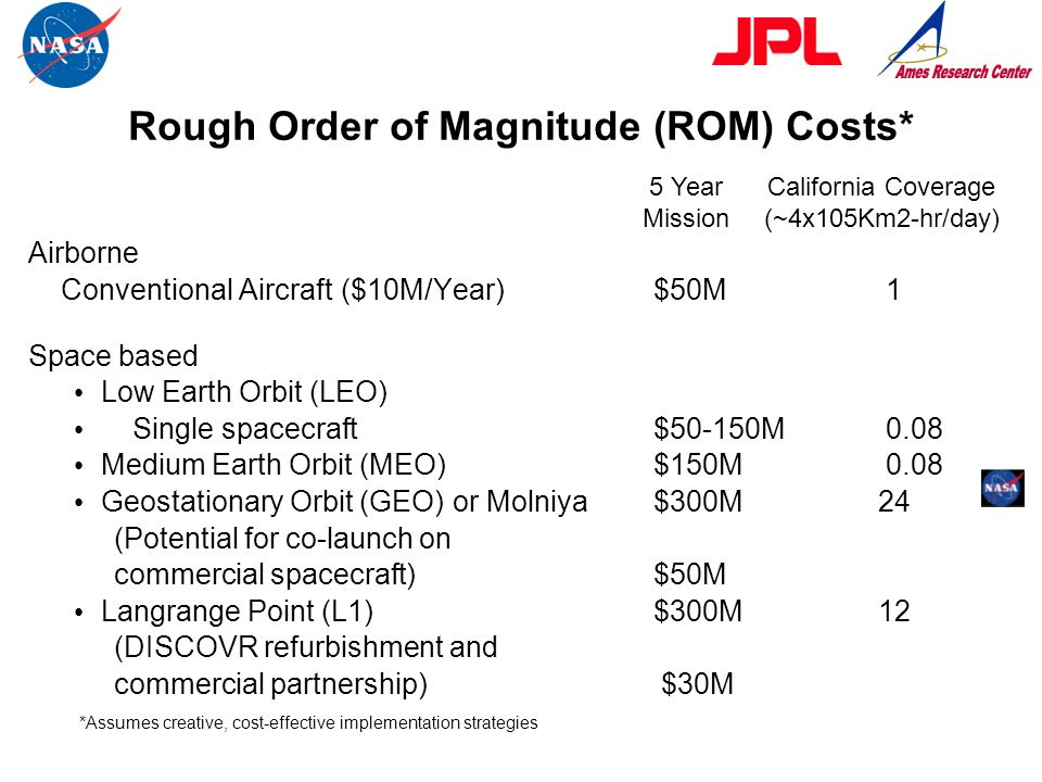 Rough Order of Magnitude (ROM) Costs*