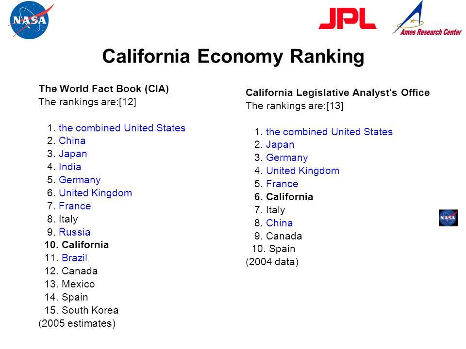 California Economy Ranking