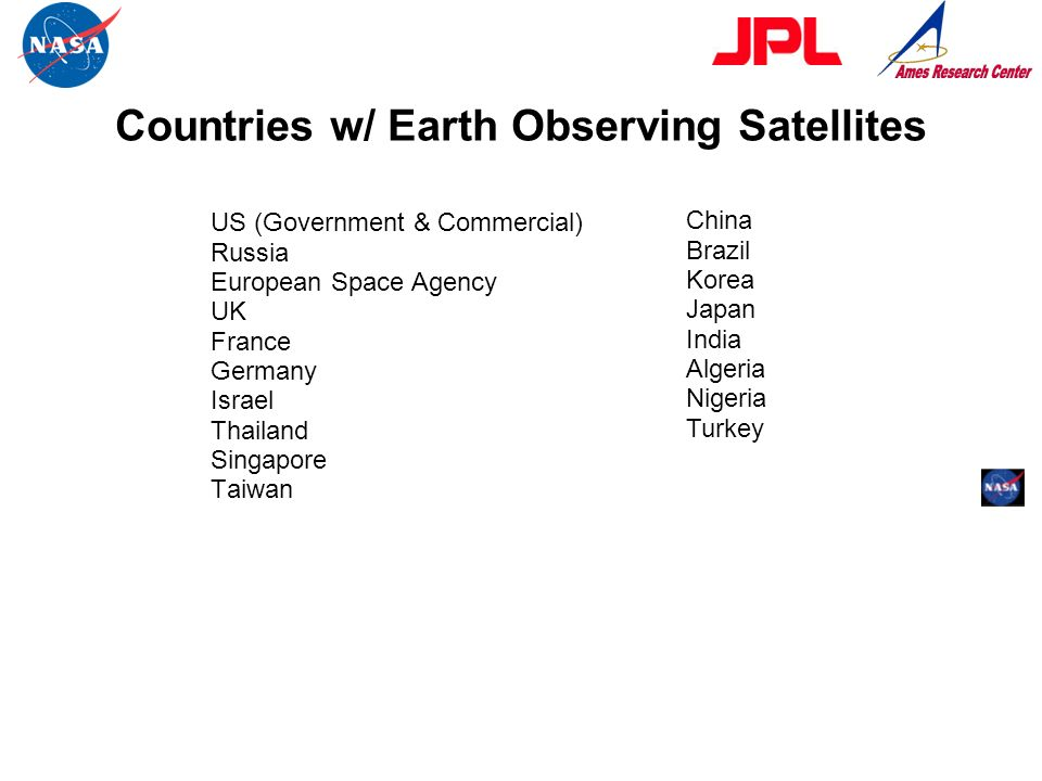 Countries w/ Earth Observing Satellites