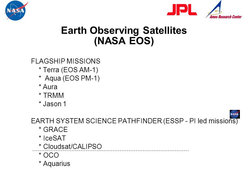Earth Observing Satellites (NASA EOS)