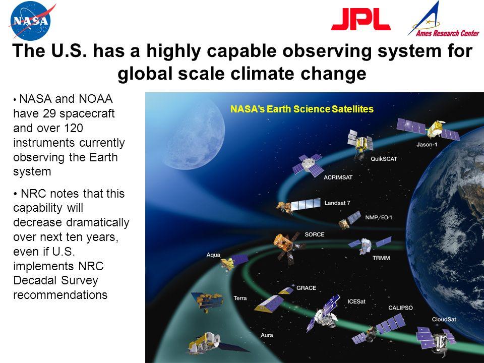 NASA's Earth Science Satellites