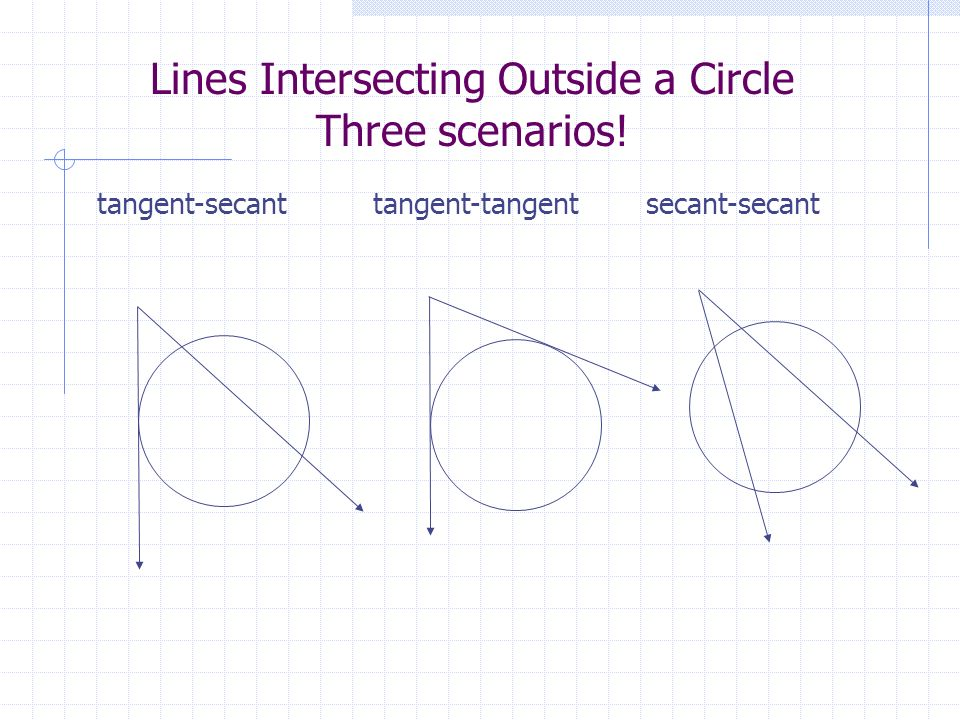 Lines Intersecting Outside a Circle Three scenarios!