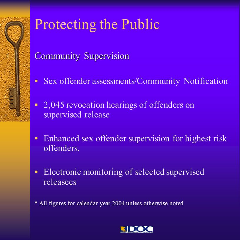 Protecting the Public Community Supervision
