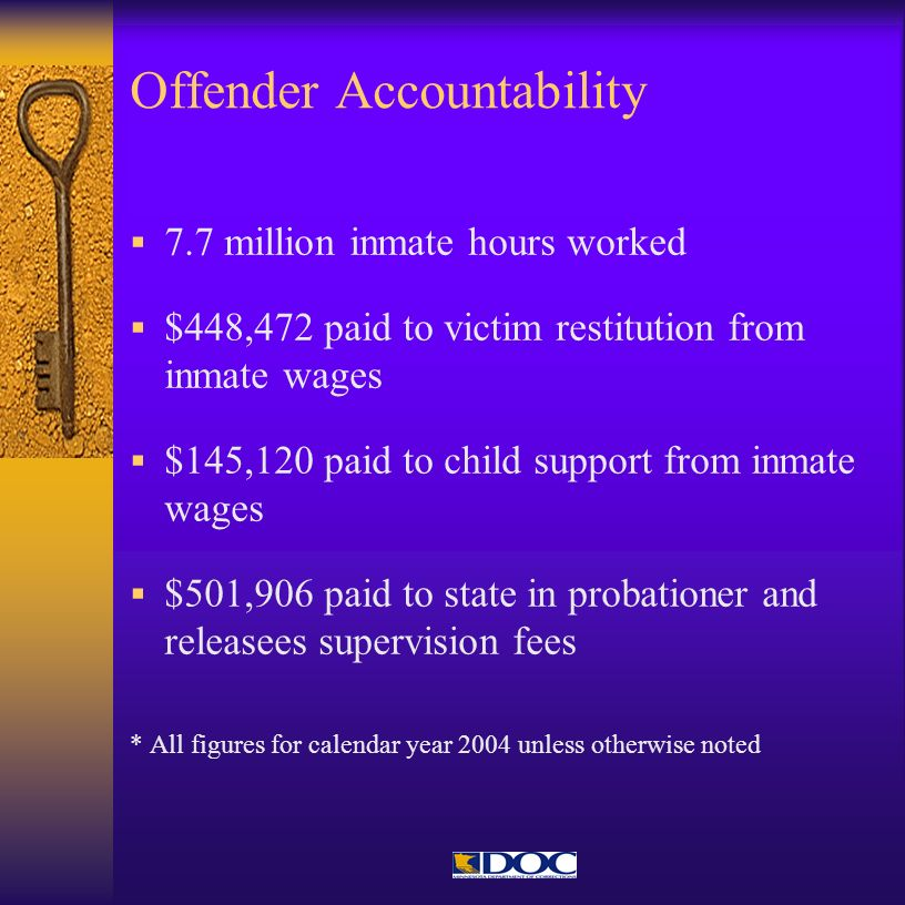 Offender Accountability