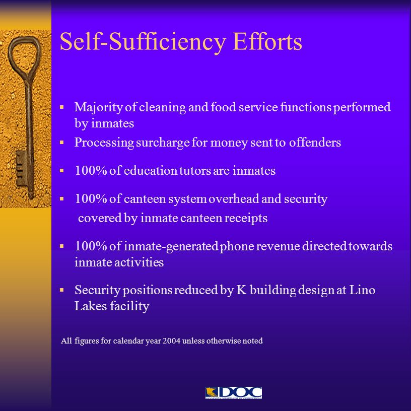 Self-Sufficiency Efforts